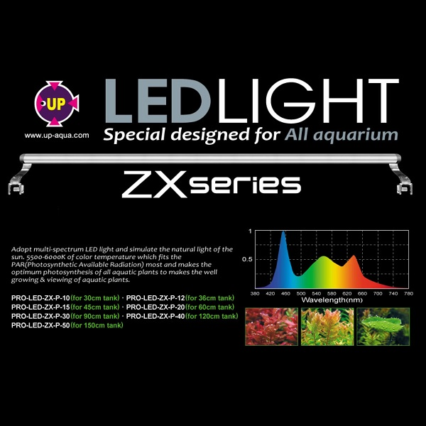 UP Aqua Z Series LED Light (5FT)